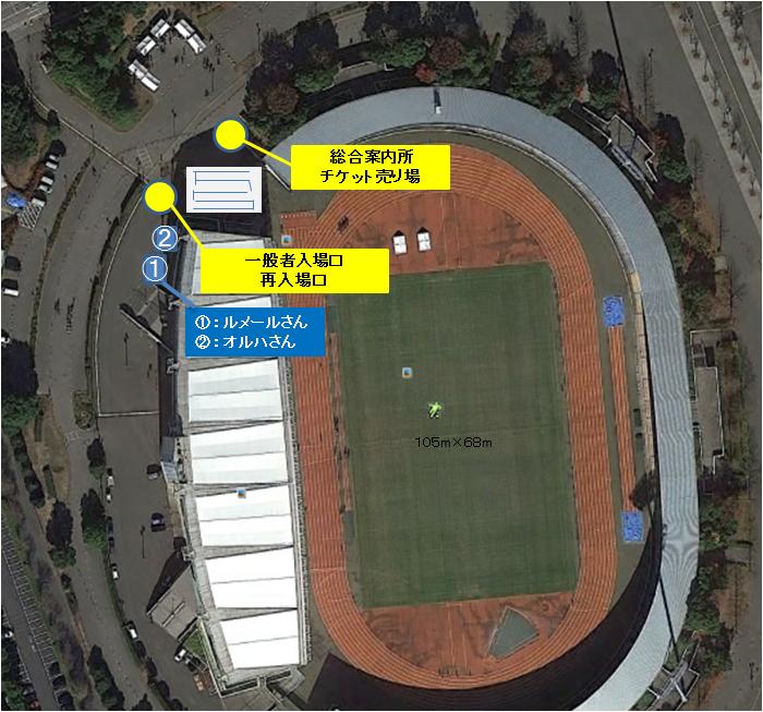 3/12(土) JFL 1st-S 第2節 HondaFC戦について