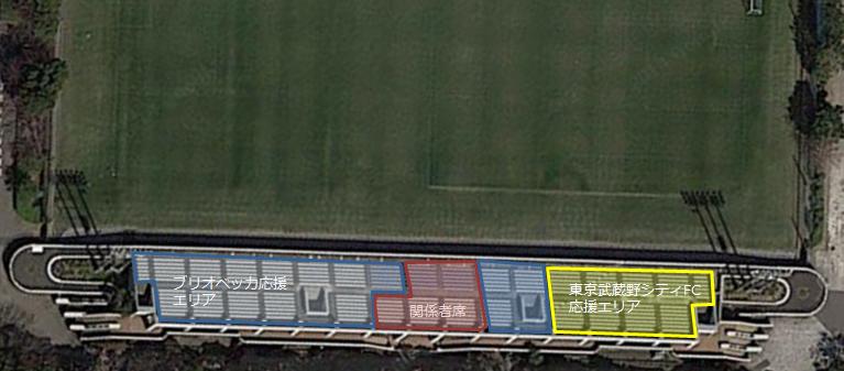 6/19(日)第18回 JFL 2nd-S 第1節 東京武蔵野シティFC戦について